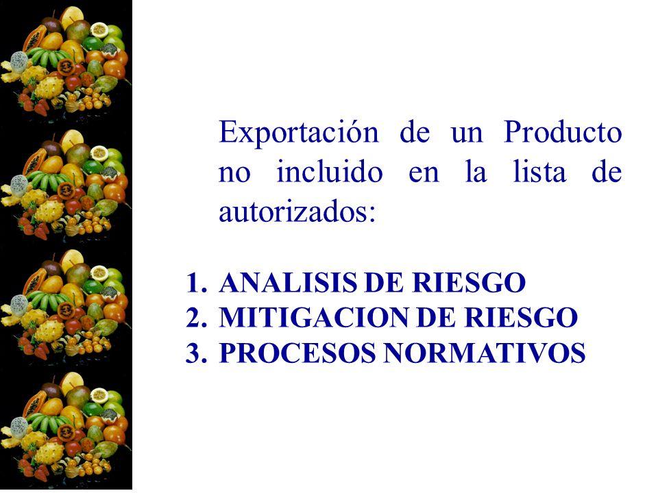 Exportación de un Producto no incluido en la lista de autorizados: 1.ANALISIS DE RIESGO 2.MITIGACION DE RIESGO 3.PROCESOS NORMATIVOS