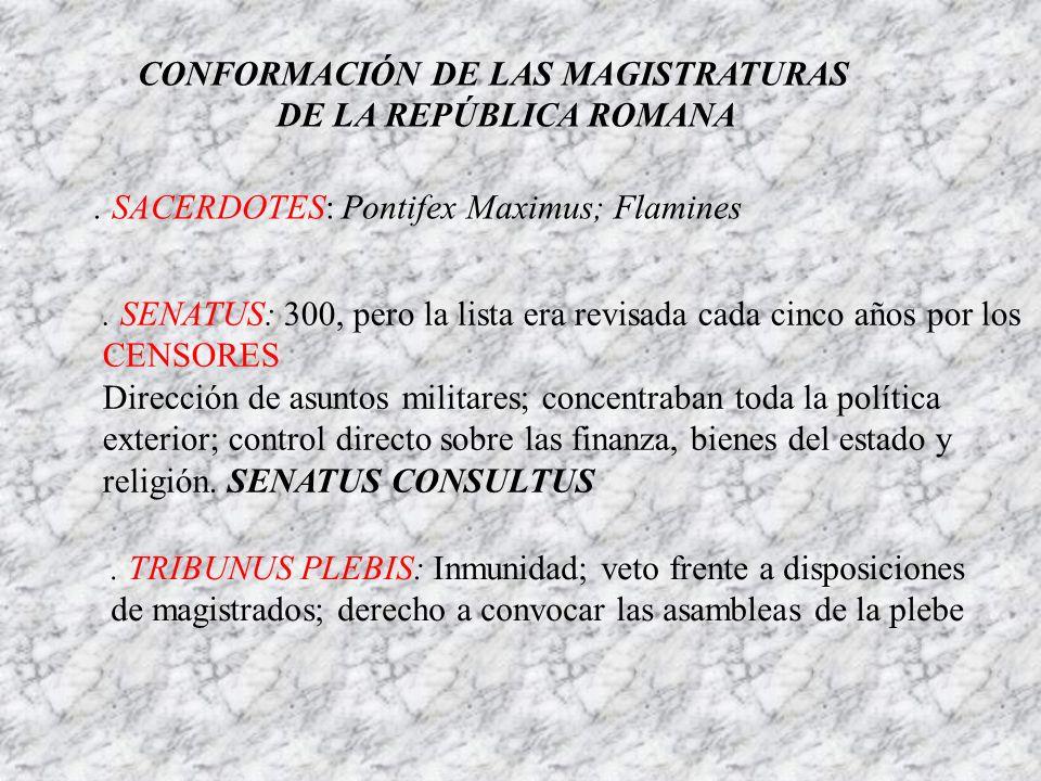 CONFORMACIÓN DE LAS MAGISTRATURAS DE LA REPÚBLICA ROMANA. SACERDOTES: Pontifex Maximus; Flamines. SENATUS: 300, pero la lista era revisada cada cinco