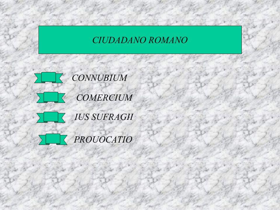 CIUDADANO ROMANO CONNUBIUM COMERCIUM IUS SUFRAGII PROUOCATIO