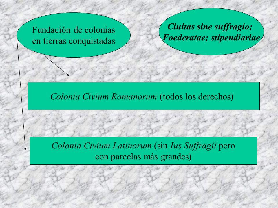 Fundación de colonias en tierras conquistadas Colonia Civium Romanorum (todos los derechos) Colonia Civium Latinorum (sin Ius Suffragii pero con parce