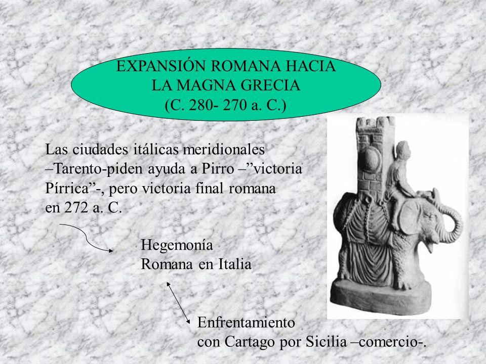 EXPANSIÓN ROMANA HACIA LA MAGNA GRECIA (C. 280- 270 a. C.) Las ciudades itálicas meridionales –Tarento-piden ayuda a Pirro –victoria Pírrica-, pero vi