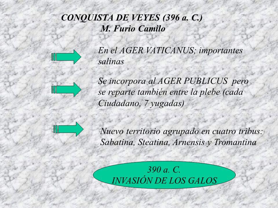 CONQUISTA DE VEYES (396 a. C.) M. Furio Camilo Se incorpora al AGER PUBLICUS pero se reparte también entre la plebe (cada Ciudadano, 7 yugadas) En el