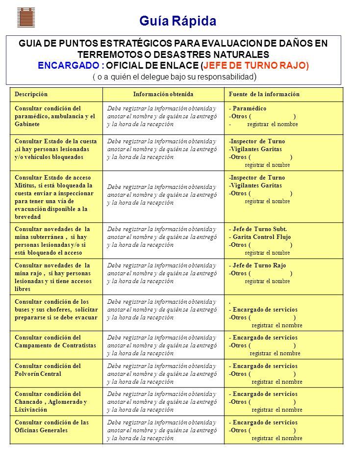 Guía Rápida GUIA DE PUNTOS ESTRATÉGICOS PARA EVALUACION DE DAÑOS EN TERREMOTOS O DESASTRES NATURALES ENCARGADO : OFICIAL DE ENLACE (JEFE DE TURNO RAJO