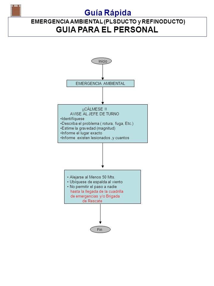 Guía Rápida EMERGENCIA AMBIENTAL (PLSDUCTO y REFINODUCTO) GUIA PARA EL PERSONAL Desarrollan Estrategias para Resolver el problema Inicio Fin EMERGENCI