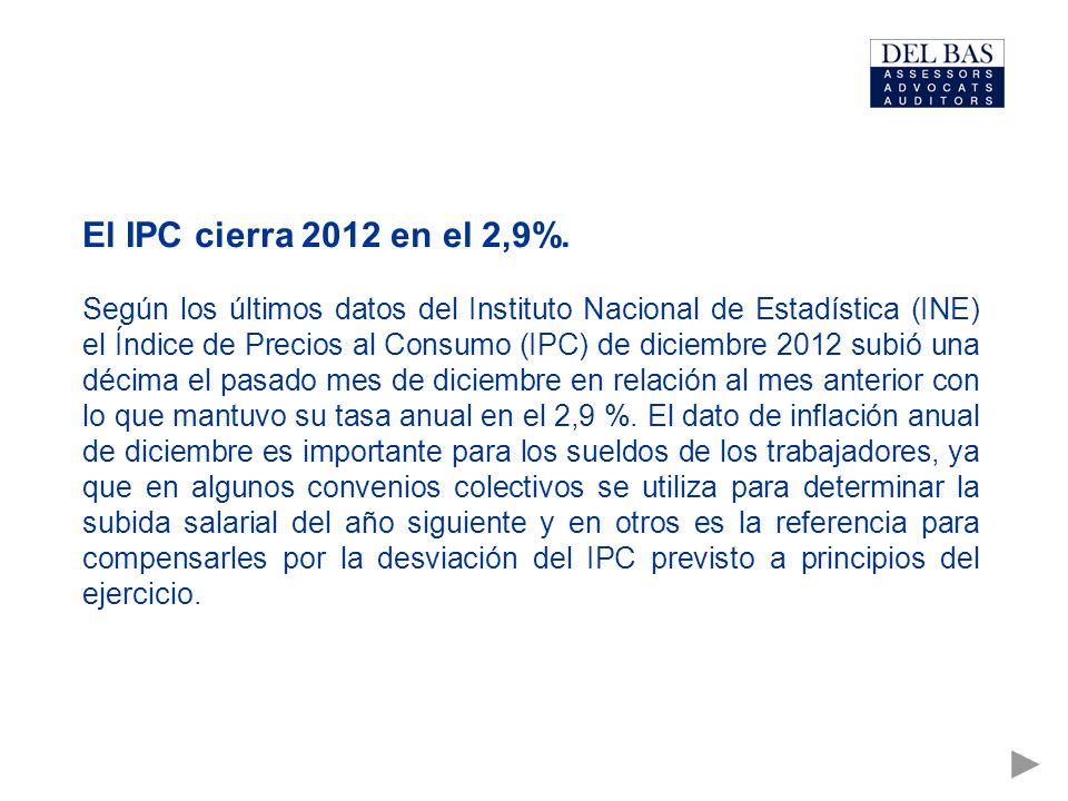 El IPC cierra 2012 en el 2,9%. Según los últimos datos del Instituto Nacional de Estadística (INE) el Índice de Precios al Consumo (IPC) de diciembre