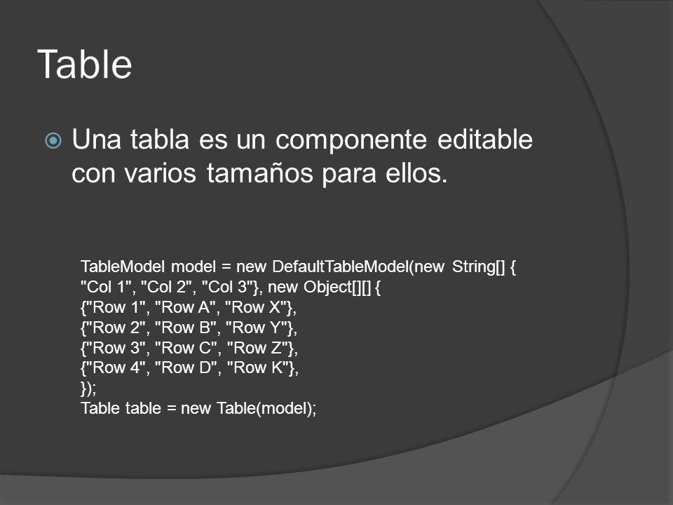 Table Una tabla es un componente editable con varios tamaños para ellos. TableModel model = new DefaultTableModel(new String[] {