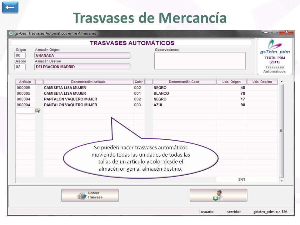Trasvases de Mercancía Fecha del trasvase, almacén origen y destino.