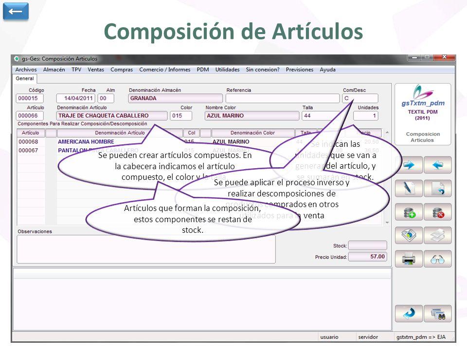 Composición de Artículos Se pueden crear artículos compuestos.