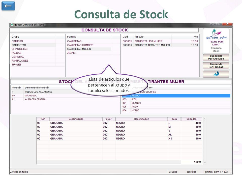 Consulta de Stock Se hace una selección de artículos Al hacer clic en un artículo podemos ver su stock.