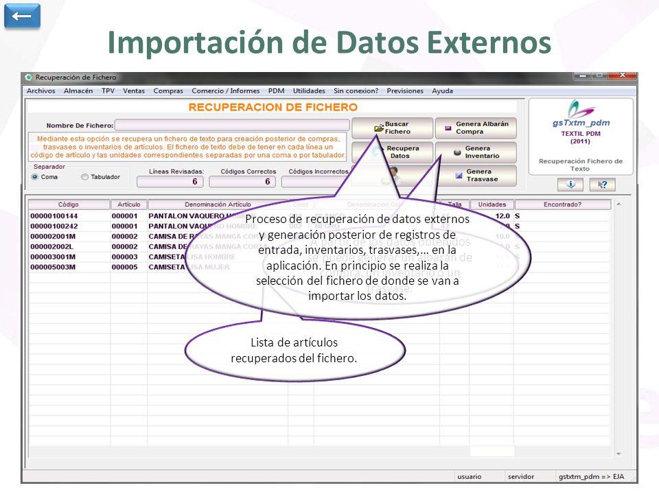 Importación de Datos Externos Lista de artículos recuperados del fichero.