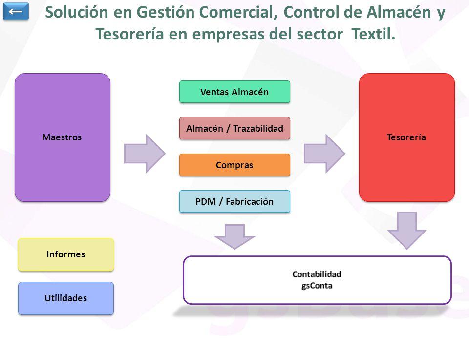 Solución en Gestión Comercial, Control de Almacén y Tesorería en empresas del sector Textil.