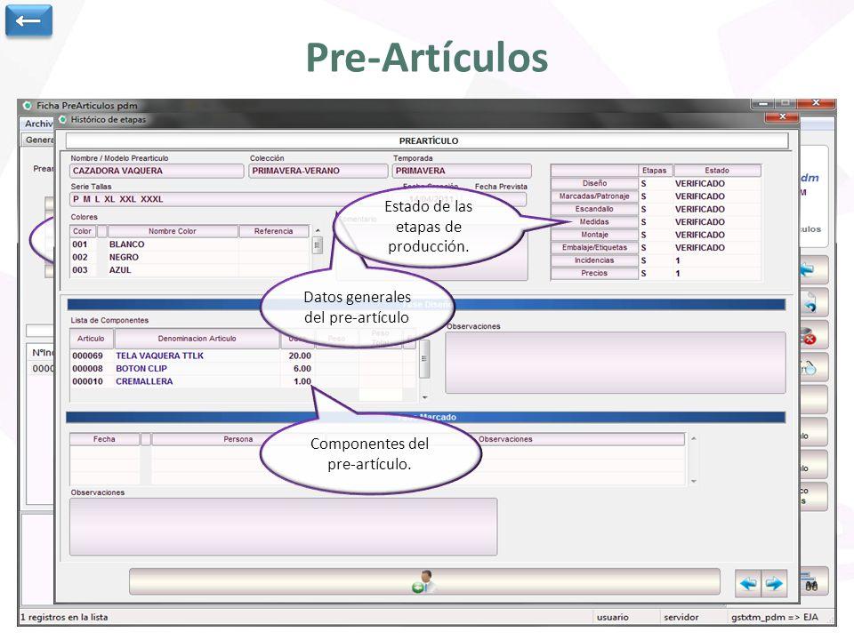 Pre-Artículos Datos generales del pre-artículo Tallas disponibles y talla media para hacer cálculos medios.