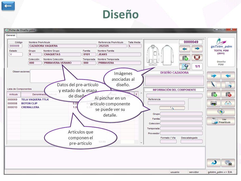 Diseño Datos del pre-artículo y estado de la etapa de diseño Imágenes asociadas al diseño.