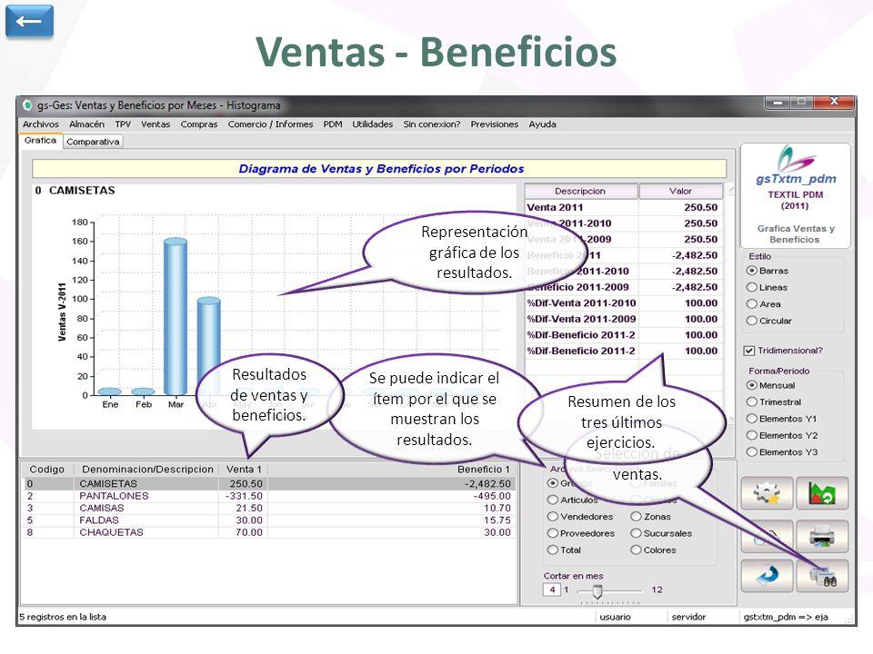 Ventas - Beneficios Selección de ventas.