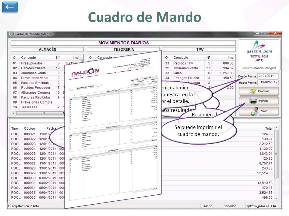 Cuadro de Mando Se indica rango de fechas para obtener los resultados.