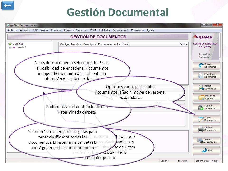 Utilidad para almacenamiento de todo tipo de documentos relacionados con la empresa en una única base de datos centralizada y accesible desde cualquier puesto Se tendrá un sistema de carpetas para tener clasificados todos los documentos.