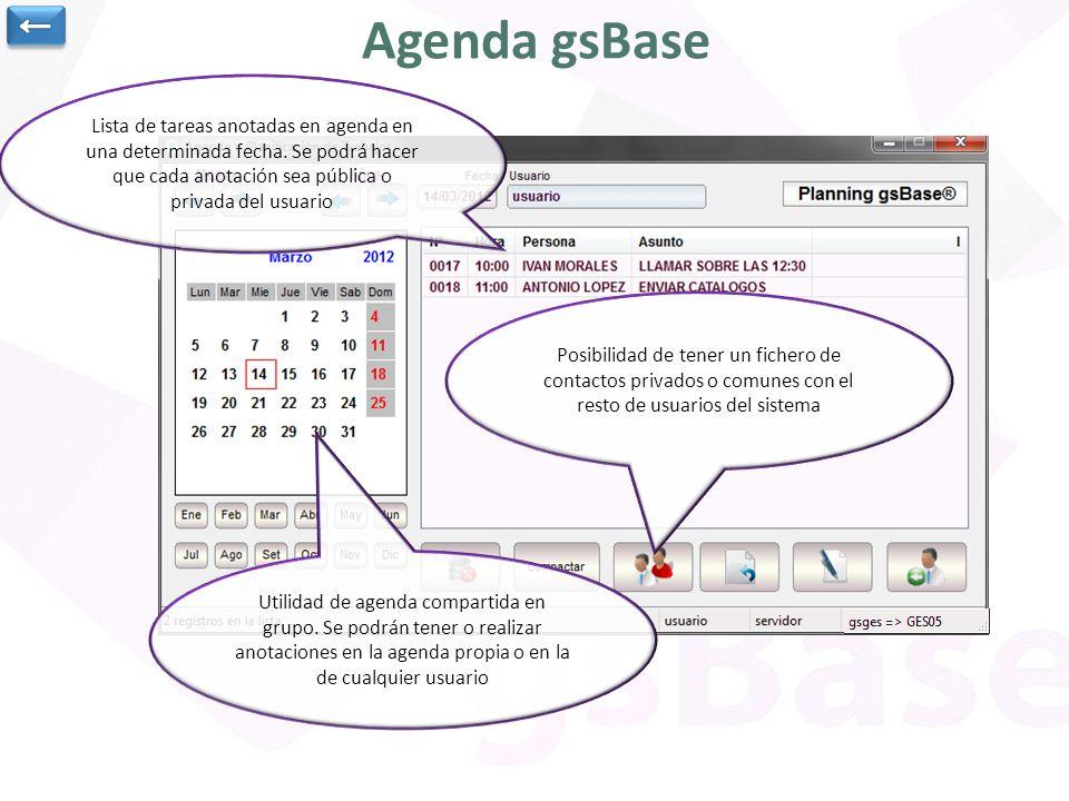 Utilidad de agenda compartida en grupo.