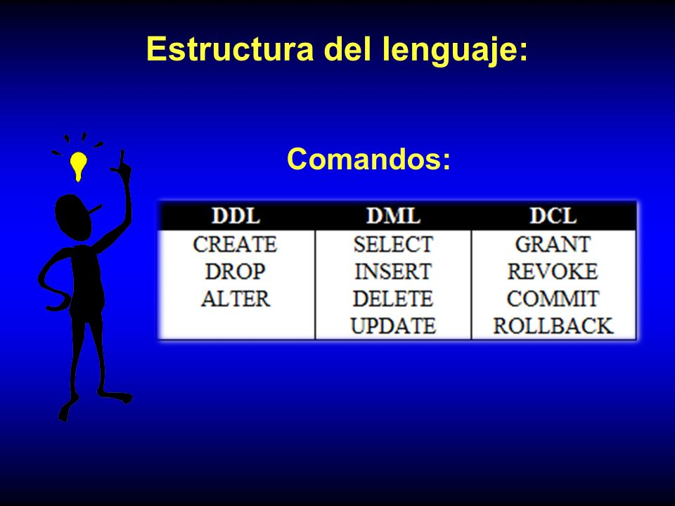 Estructura del lenguaje: Comandos: