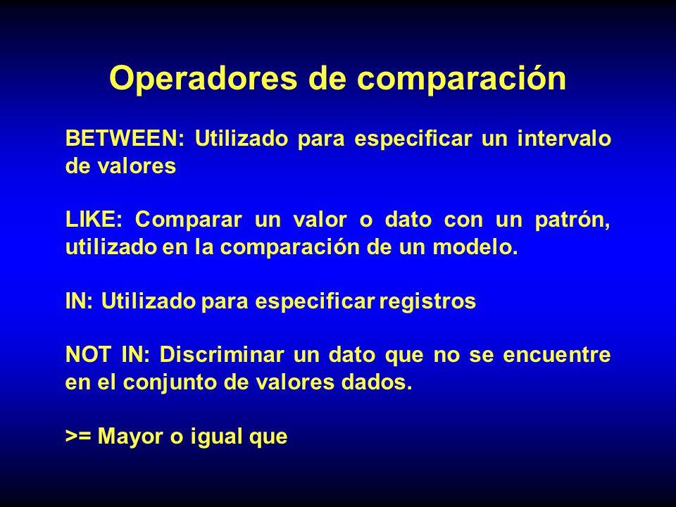 Operadores de comparación BETWEEN: Utilizado para especificar un intervalo de valores LIKE: Comparar un valor o dato con un patrón, utilizado en la comparación de un modelo.