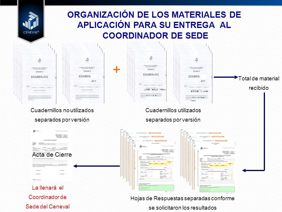 ORGANIZACIÓN DE LOS MATERIALES DE APLICACIÓN PARA SU ENTREGA AL COORDINADOR DE SEDE Acta de Cierre La llenará el Coordinador de Sede del Ceneval 411 JUAREZ BADILLO FABIOLA 5 0 1 3 8 411 ENRIQUEZ 0 LOPEZ MARIO 5 0 1 3 7 8 8 Total de material recibido Cuadernillos no utilizados separados por versión Cuadernillos utilizados separados por versión + Hojas de Respuestas separadas conforme se solicitaron los resultados