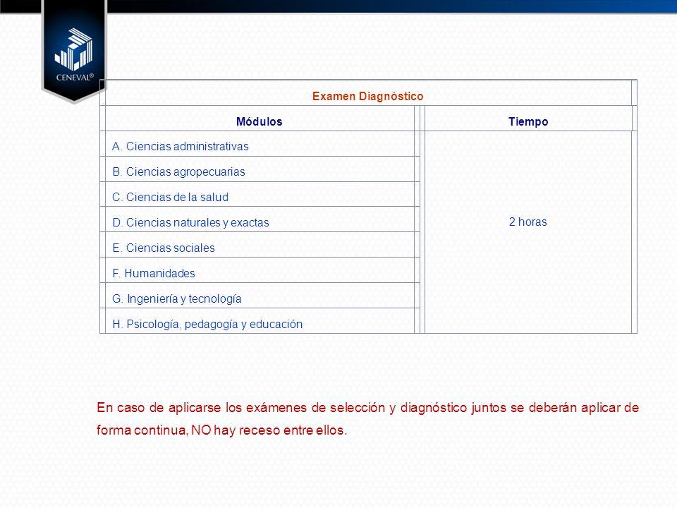 Examen Diagnóstico MódulosTiempo A.Ciencias administrativas 2 horas B.