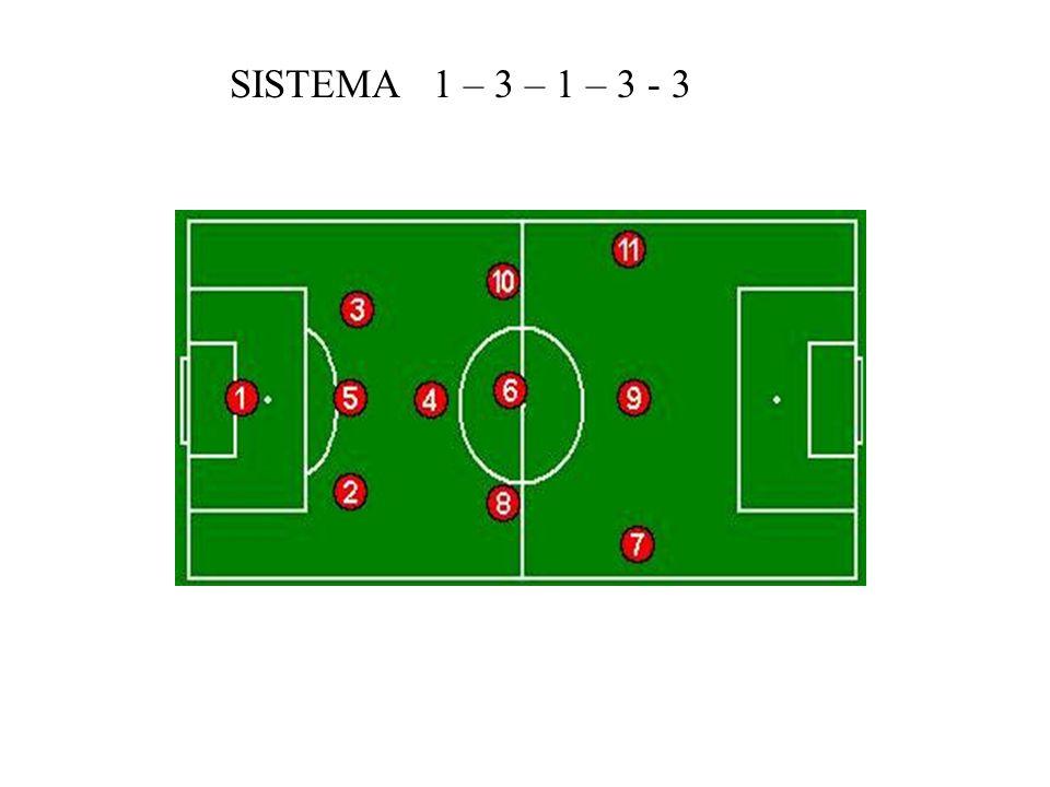 SISTEMA 1 – 3 – 1 – 3 - 3