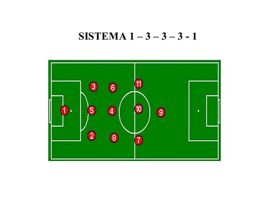 SISTEMA 1 – 3 – 3 – 3 - 1