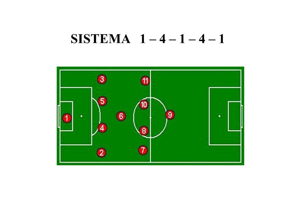 SISTEMA 1 – 4 – 1 – 4 – 1