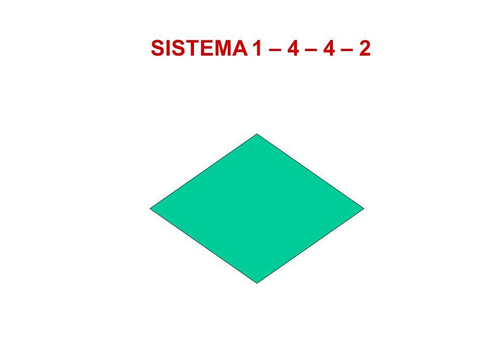SISTEMA 1 – 4 – 4 – 2
