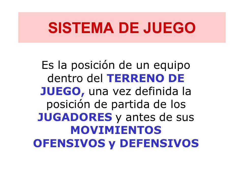 SISTEMA DE JUEGO Es la posición de un equipo dentro del TERRENO DE JUEGO, una vez definida la posición de partida de los JUGADORES y antes de sus MOVI