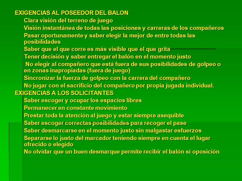 EXIGENCIAS AL POSEEDOR DEL BALON Clara visión del terreno de juego Visión instantánea de todas las posiciones y carreras de los compañeros Pasar oport