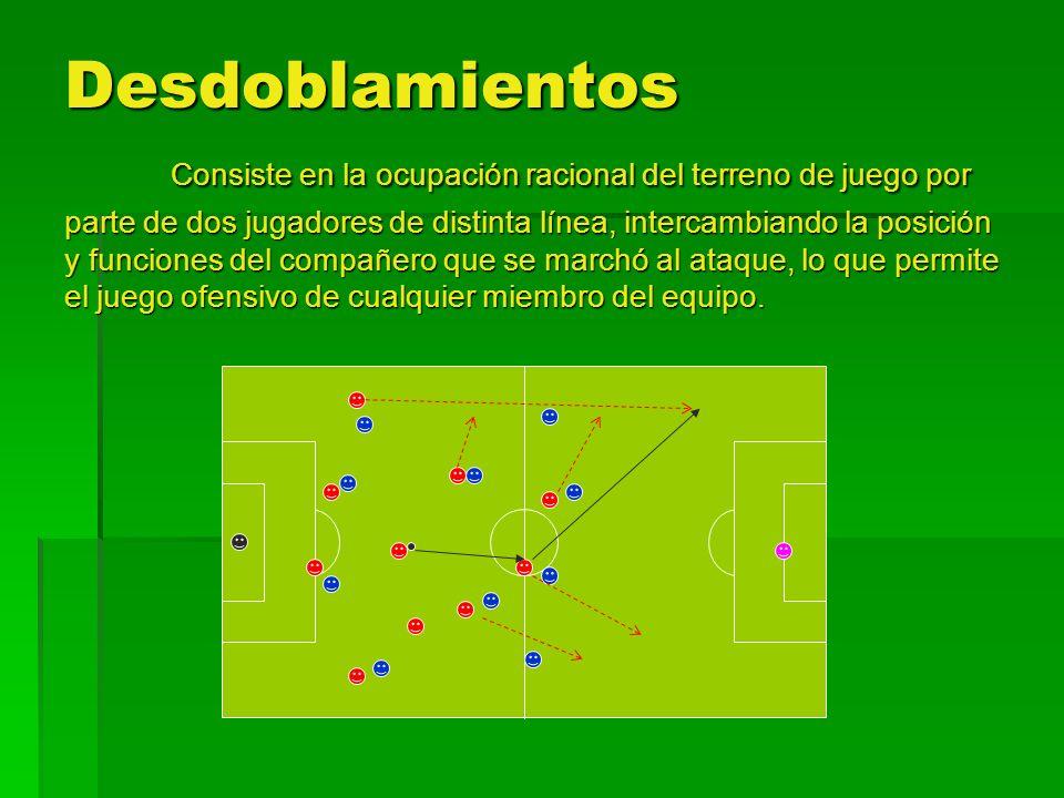 Desdoblamientos Consiste en la ocupación racional del terreno de juego por parte de dos jugadores de distinta línea, intercambiando la posición y func