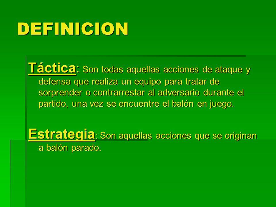 DEFINICION Táctica : Son todas aquellas acciones de ataque y defensa que realiza un equipo para tratar de sorprender o contrarrestar al adversario dur