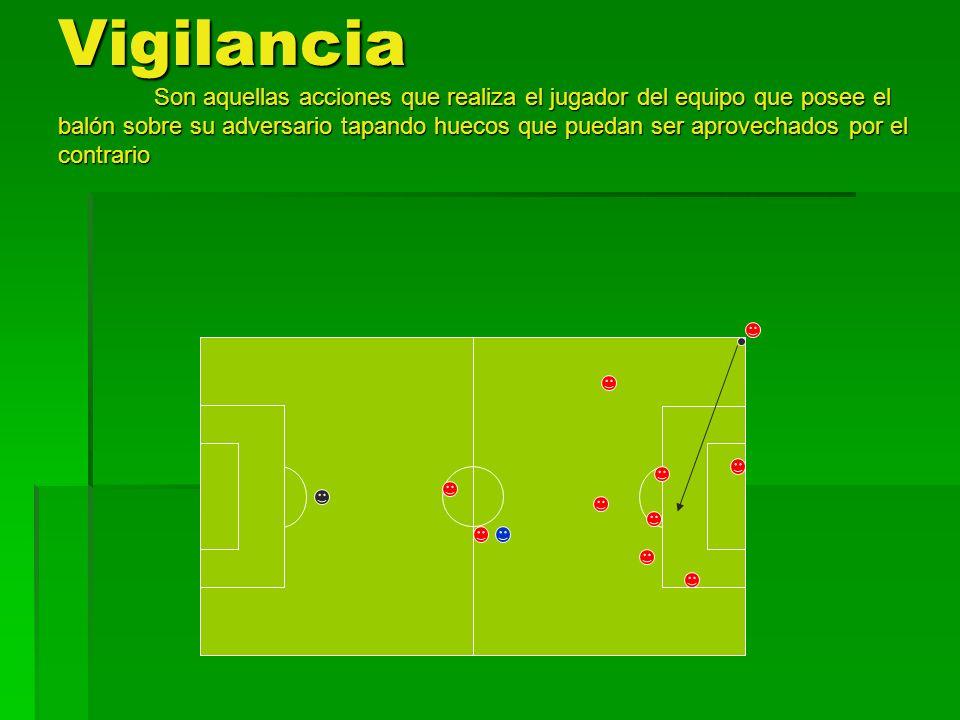 Vigilancia Son aquellas acciones que realiza el jugador del equipo que posee el balón sobre su adversario tapando huecos que puedan ser aprovechados p