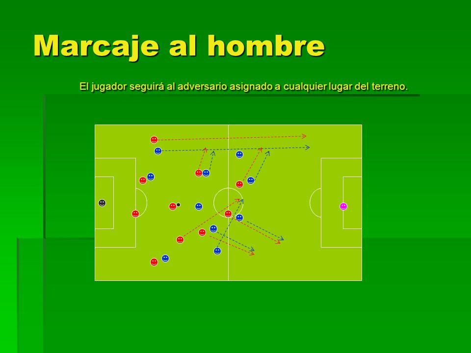 Marcaje al hombre El jugador seguirá al adversario asignado a cualquier lugar del terreno.