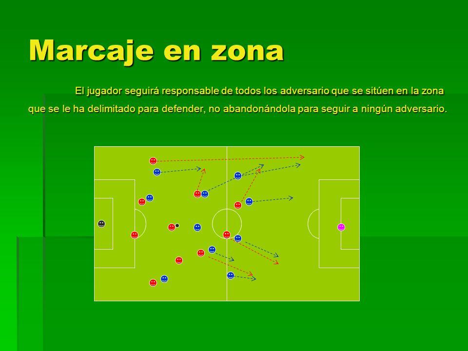Marcaje en zona El jugador seguirá responsable de todos los adversario que se sitúen en la zona que se le ha delimitado para defender, no abandonándol
