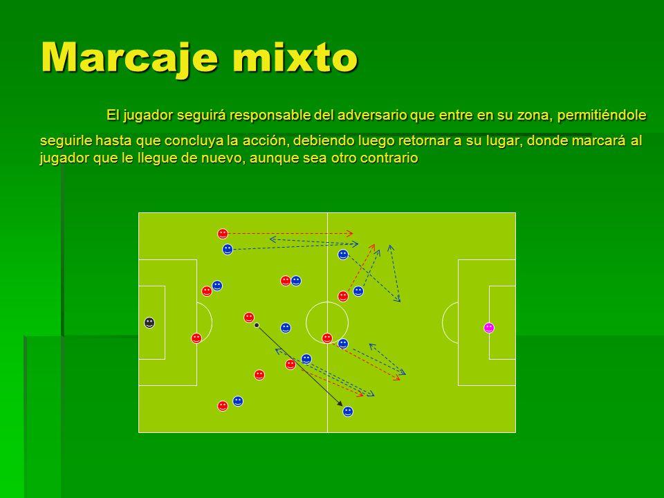 Marcaje mixto El jugador seguirá responsable del adversario que entre en su zona, permitiéndole seguirle hasta que concluya la acción, debiendo luego