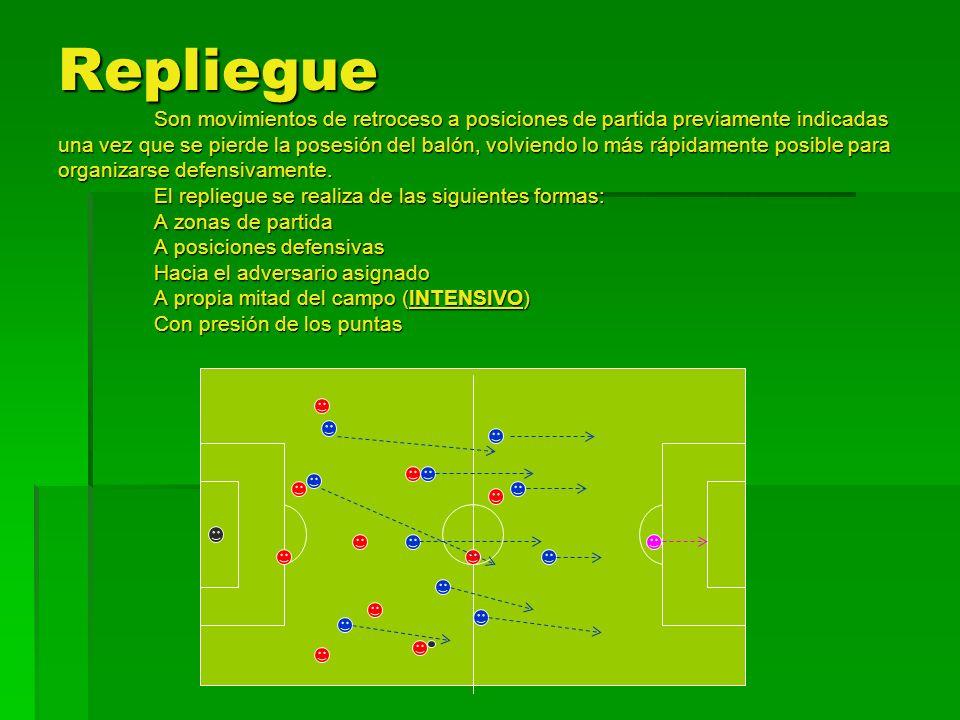 Repliegue Son movimientos de retroceso a posiciones de partida previamente indicadas una vez que se pierde la posesión del balón, volviendo lo más ráp