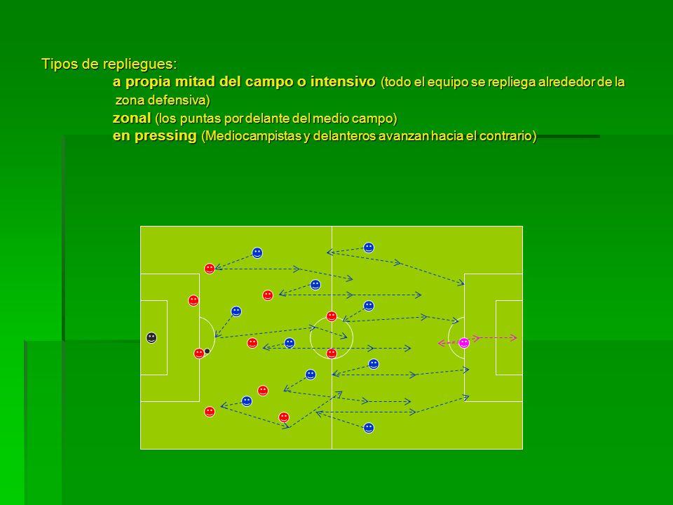 Tipos de repliegues: a propia mitad del campo o intensivo (todo el equipo se repliega alrededor de la zona defensiva) zonal (los puntas por delante de