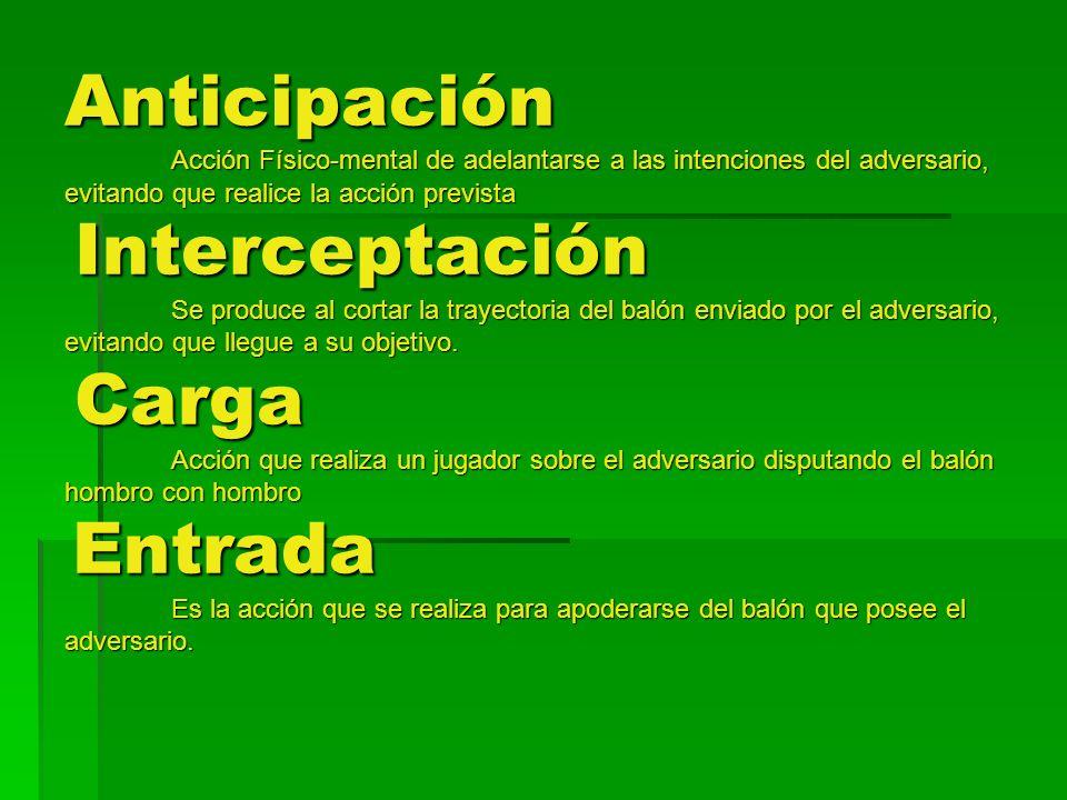 Anticipación Acción Físico-mental de adelantarse a las intenciones del adversario, evitando que realice la acción prevista Interceptación Se produce a