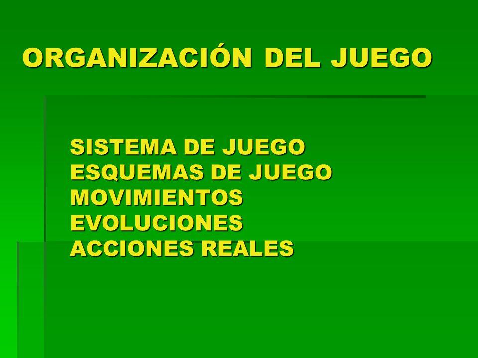 ORGANIZACIÓN DEL JUEGO SISTEMA DE JUEGO ESQUEMAS DE JUEGO MOVIMIENTOS EVOLUCIONES ACCIONES REALES