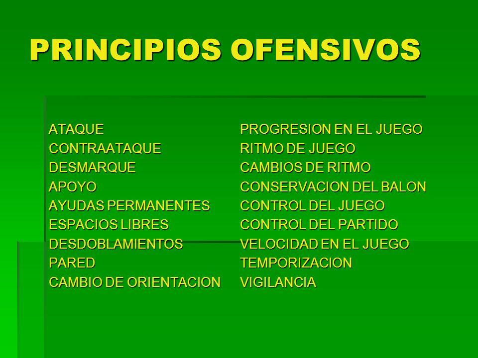 PRINCIPIOS OFENSIVOS ATAQUEPROGRESION EN EL JUEGO CONTRAATAQUERITMO DE JUEGO DESMARQUECAMBIOS DE RITMO APOYOCONSERVACION DEL BALON AYUDAS PERMANENTESC