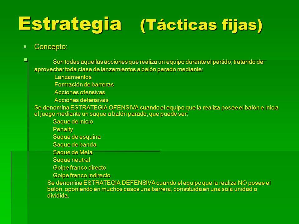 Estrategia (Tácticas fijas) Concepto: Concepto: Son todas aquellas acciones que realiza un equipo durante el partido, tratando de aprovechar toda clas