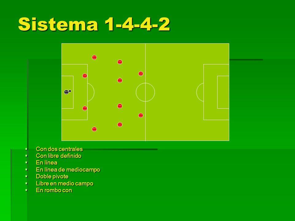 Sistema 1-4-4-2 Con dos centrales Con dos centrales Con libre definido Con libre definido En línea En línea En línea de mediocampo En línea de medioca
