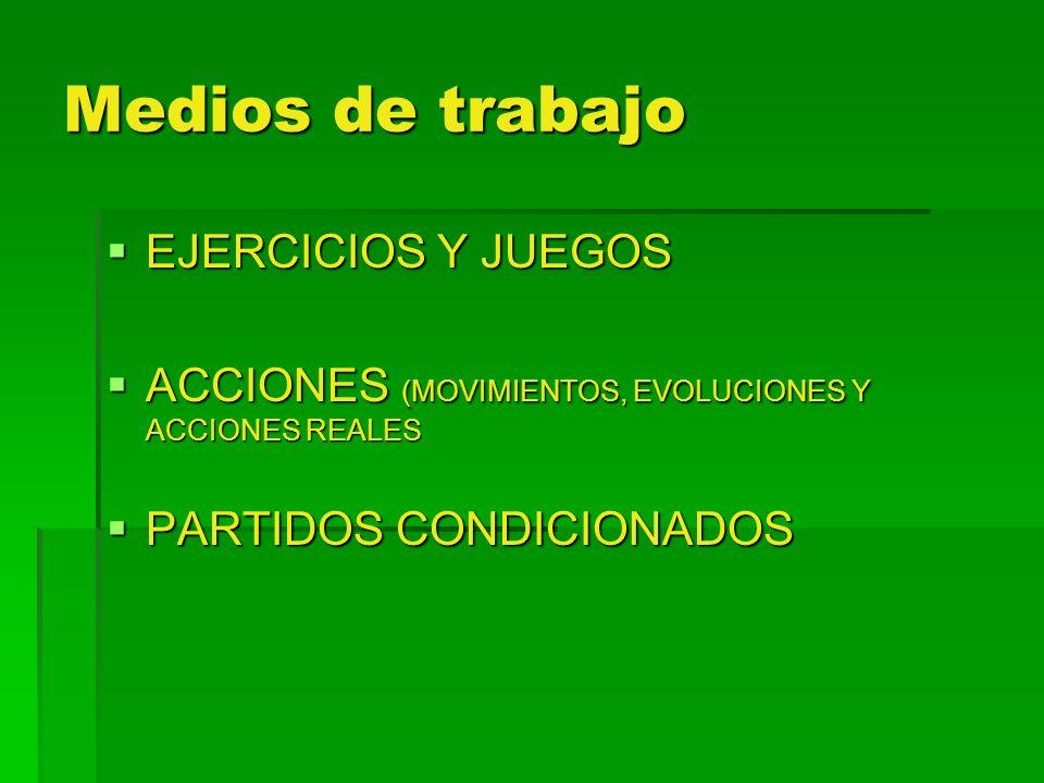 Medios de trabajo EJERCICIOS Y JUEGOS EJERCICIOS Y JUEGOS ACCIONES (MOVIMIENTOS, EVOLUCIONES Y ACCIONES REALES ACCIONES (MOVIMIENTOS, EVOLUCIONES Y AC