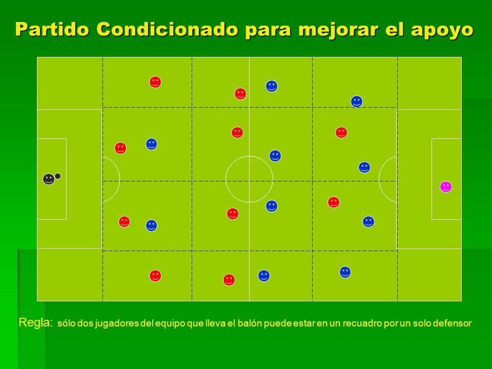 Partido Condicionado para mejorar el apoyo Regla: sólo dos jugadores del equipo que lleva el balón puede estar en un recuadro por un solo defensor