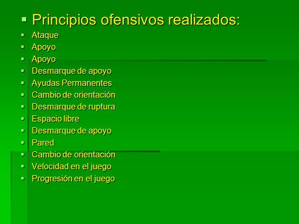 Principios ofensivos realizados: Principios ofensivos realizados: Ataque Ataque Apoyo Apoyo Desmarque de apoyo Desmarque de apoyo Ayudas Permanentes A