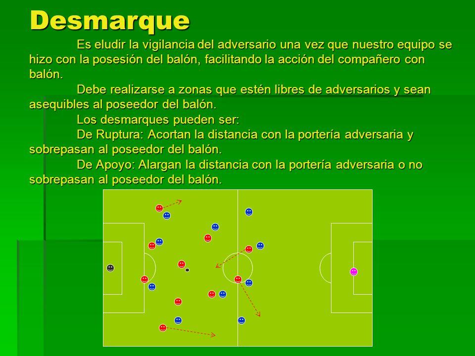 Desmarque Es eludir la vigilancia del adversario una vez que nuestro equipo se hizo con la posesión del balón, facilitando la acción del compañero con