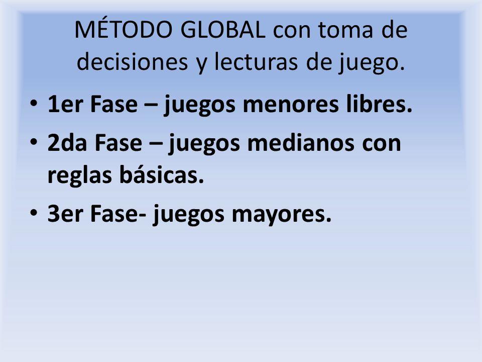 MÉTODO GLOBAL con toma de decisiones y lecturas de juego. 1er Fase – juegos menores libres. 2da Fase – juegos medianos con reglas básicas. 3er Fase- j