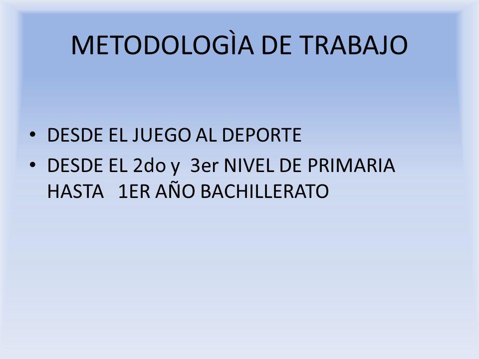 METODOLOGÌA DE TRABAJO DESDE EL JUEGO AL DEPORTE DESDE EL 2do y 3er NIVEL DE PRIMARIA HASTA 1ER AÑO BACHILLERATO